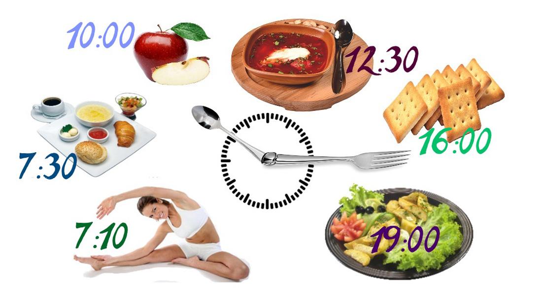 Здоровье семьи позвонить
